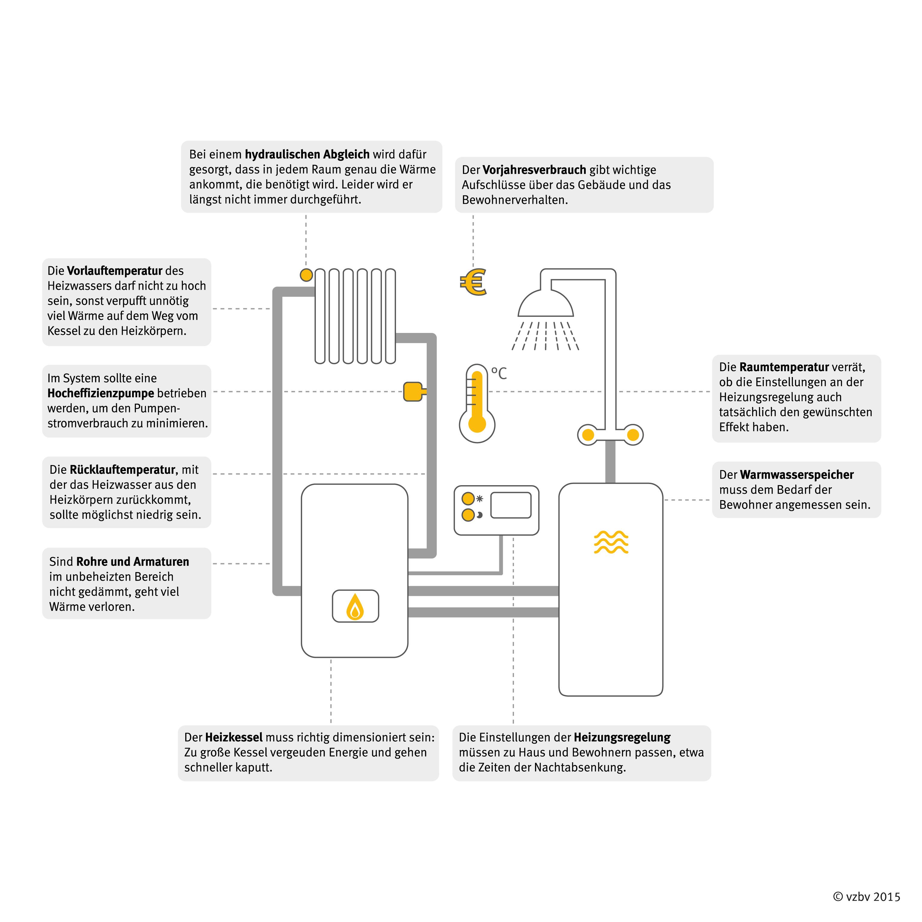 Effizient in die neue Heizsaison   Energiewende Oberland