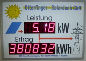 Otterfinger Solardach GbR, Ertrag nach 10 Jahren 380832 kWh