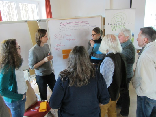 """""""Denken in Zukünften"""": INOLA Szenarien-Workshops legen Grundlage für die Entwicklung einer gemeinsamen Vision"""