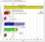 Potenzialanalyse: Naturräumliches Potenzial der Region für die Strom-und Wärmeproduktion mit Erneuerbaren Energien