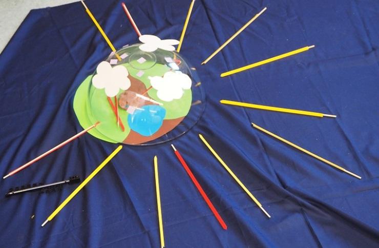 Energiewende im Oberland für 3./4. Klassen der Grundschule